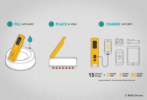 BioLite Kettle Charge